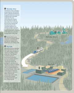 Cameco - McArthur River & Key Lake (graphic).mp4